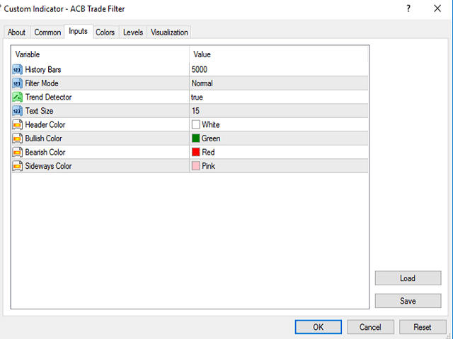 ACB Trade Filter Indicator MT4 | MT5 - Filter out your bad trades