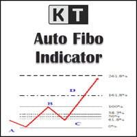 Auto Fibonacci Indicator MT4 MT5
