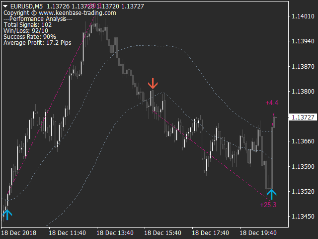 KT Momentum Arrows Indicator MT4 MT5 Screenshot_2
