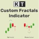 kt custom fractals indicator mt4 mt5 logo