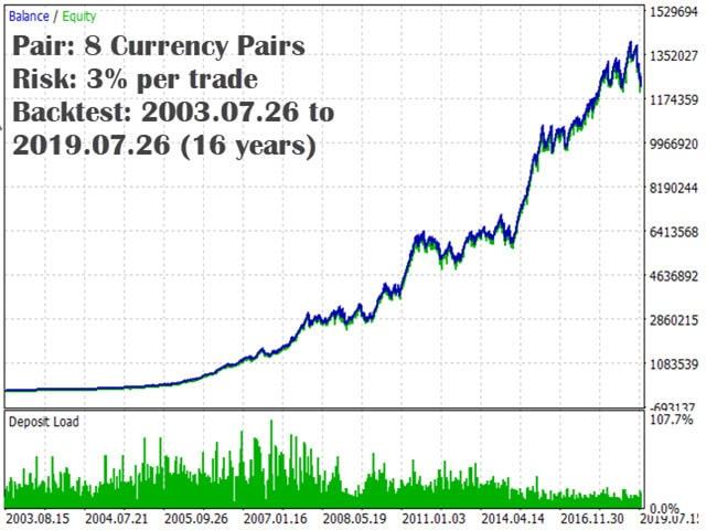 kt mind the gap ea equity
