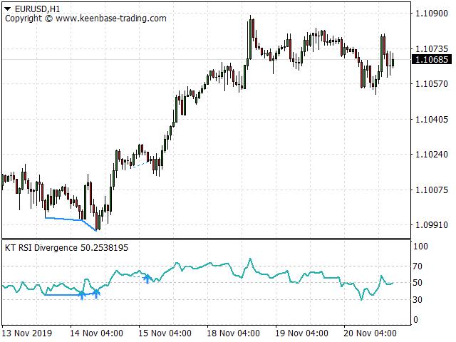 kt rsi divergence screenshot 1