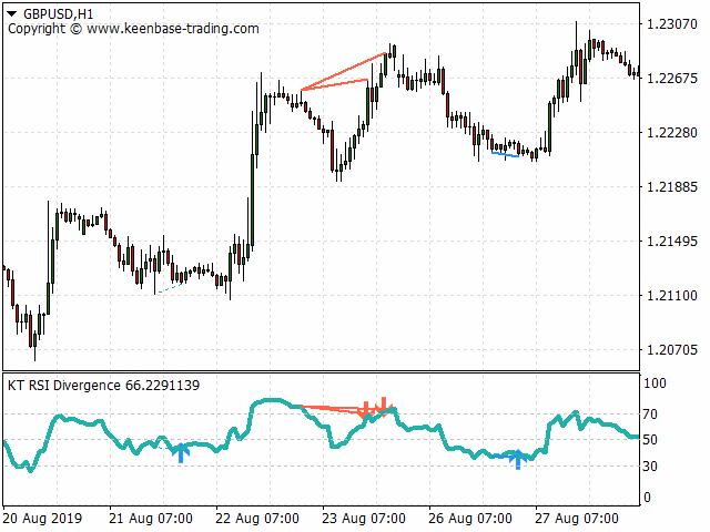 rsi divergence screenshot 3