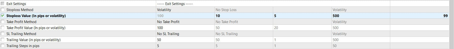 optimizing stoploss