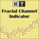fractal channel breakout indicator