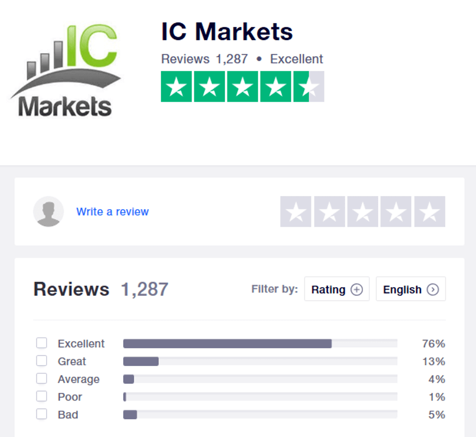 icmarkets on trustpilot