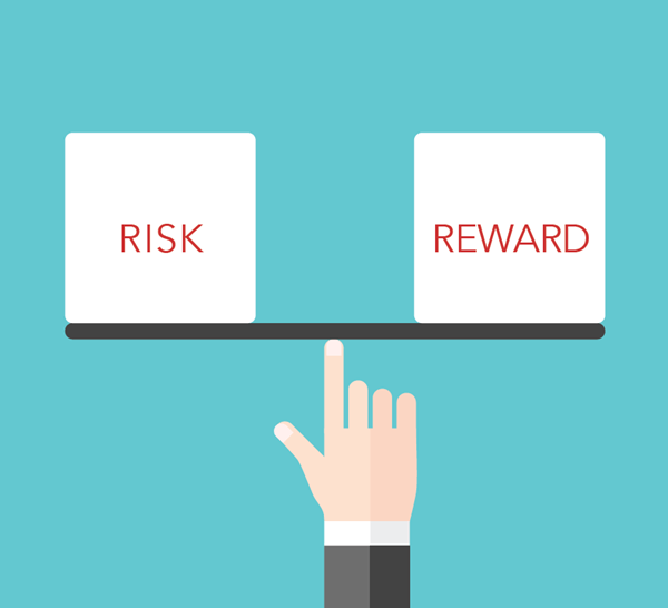 risk reward ratio in forex trading