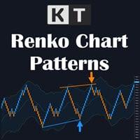 kt renko patterns indicator logo