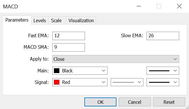 macd input settings