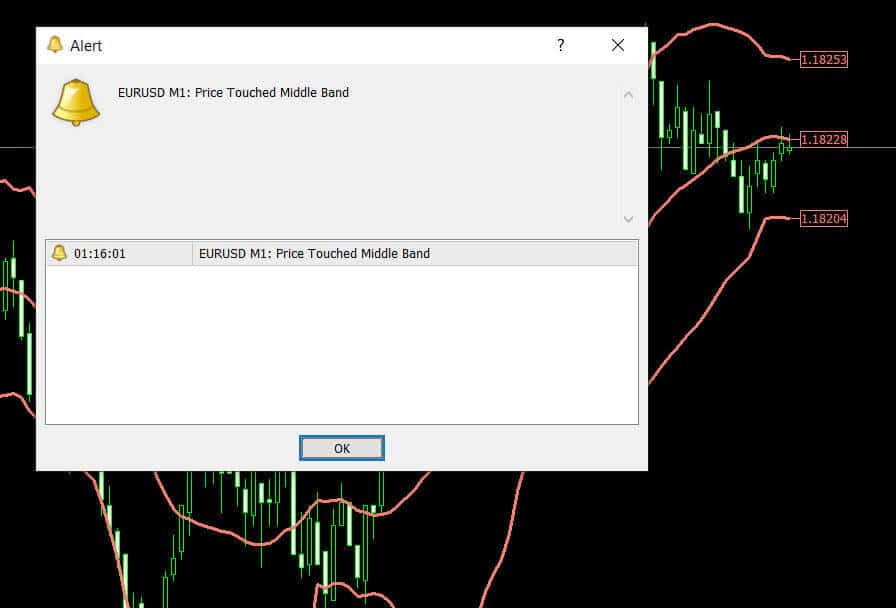 bollinger bands alert window
