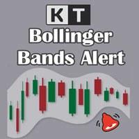 kt bollinger bands alert indicator logo