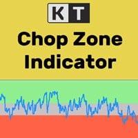 kt chop zone indicator logo