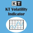 forex volatility indicator mt4 mt5 free download