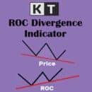 roc divergence indicator mt4 mt5 logo