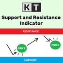 kt support and resistance indicator mt4 mt5 logo