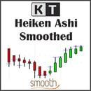 heiken ashi smoothed indicator logo