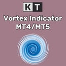 kt vortex indicator logo