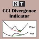 cci divergence indicator logo