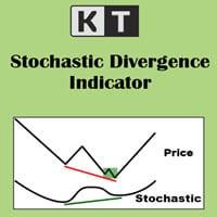 kt stochastic divergence indicator mt4 mt5 logo