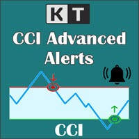 kt cci indicator with alerts logo