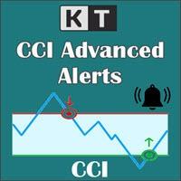kt cci indicator with alerts logo