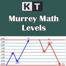 kt murrey math indicator logo