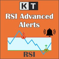 rsi indicator with alerts logo