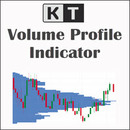 kt volume profile indicator logo
