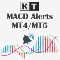 kt macd alerts indicator logo