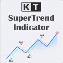 kt supertrend indicator logo