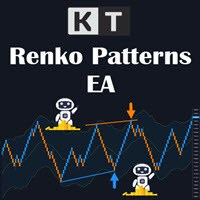 renko patterns ea logo