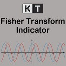 fisher transform indicator logo