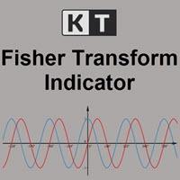 fisher transform indicator logo
