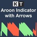 kt aroon indicator logo