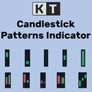 kt candlestick patterns indicator logo
