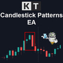 candlestick patterns ea logo