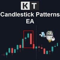 candlestick patterns ea logo