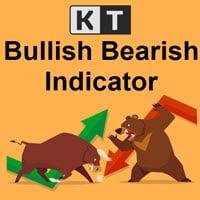 kt bullish bearish indicator logo