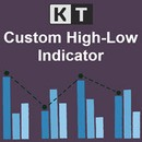 kt custom high low indicator logo