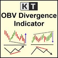 kt obv divergence indicator logo